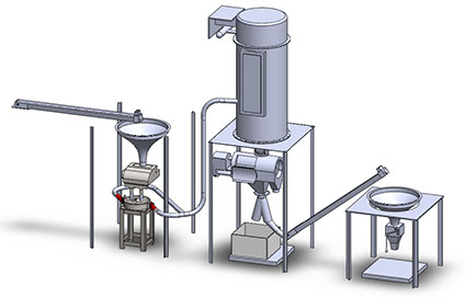 unifine milling system